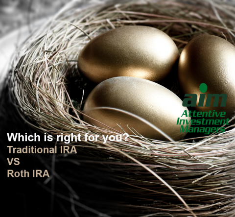 Difference between a Traditional IRA & a Roth IRA